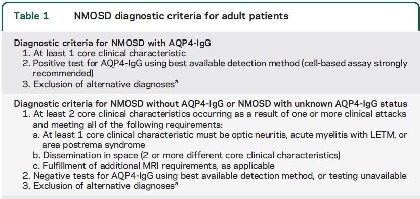 Tableau 1: Critères Diagnostiques des affections du spectre NMO (NMOSD)